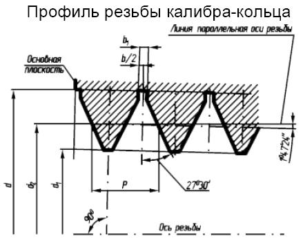 Калибр пробка гладкая 30, 0 НЕ Н11... — Олдми-Инструмент